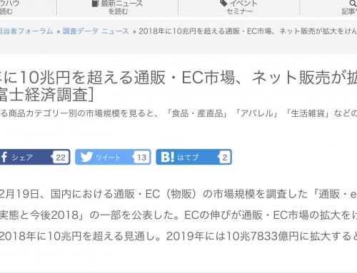【2018年3月31日】富士経済、美容家電・化粧雑貨の国内市場調査結果を発表
